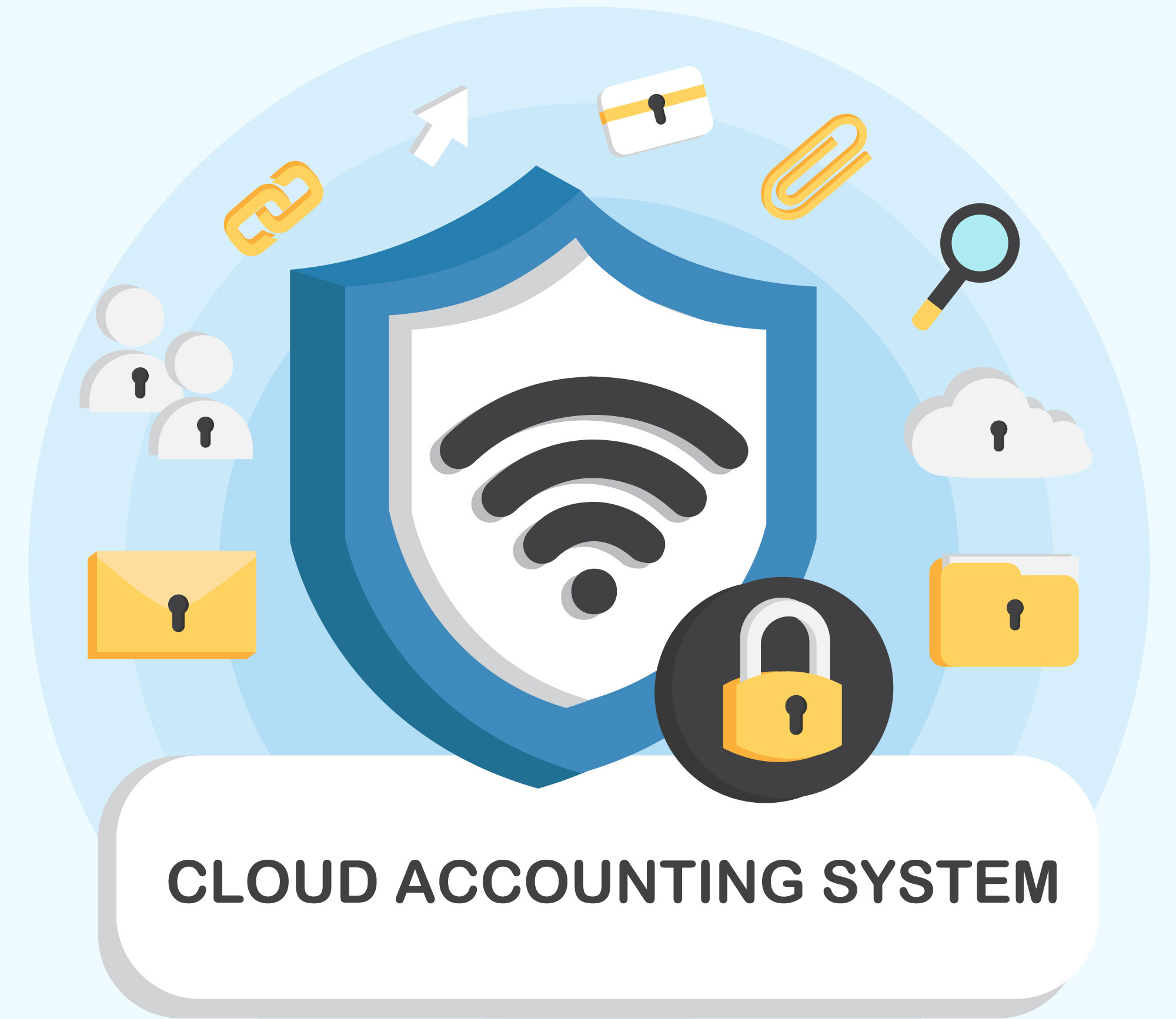Cloud-Accounting-System